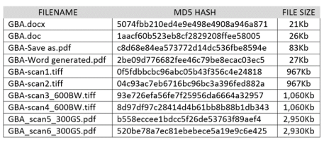 how to hash a document