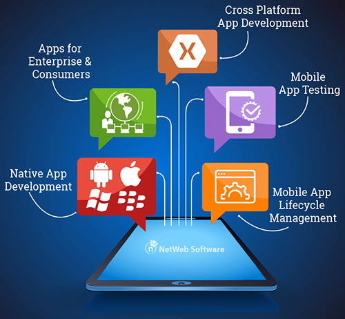 test strategy document for mobile applications