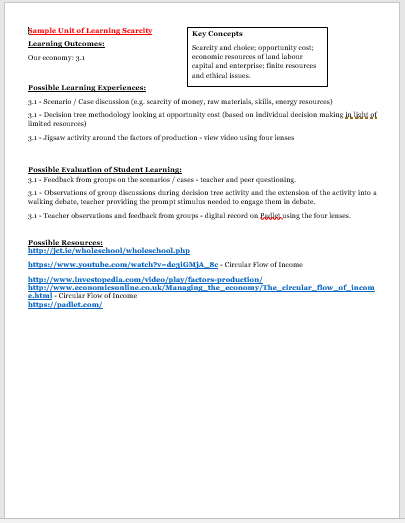 types of office document in business studies